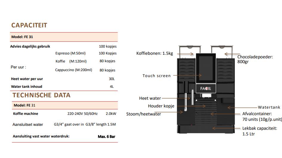 Volautomaat FE31 foto met specificaties
